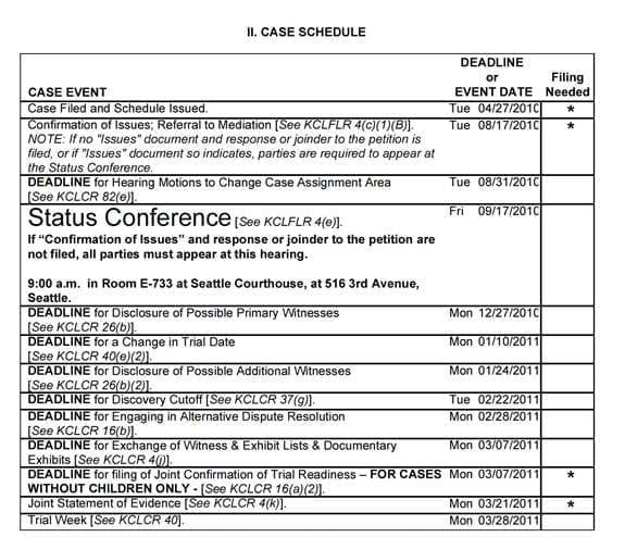 King county divorce process case schedule screenshot solutioingenieria Image collections